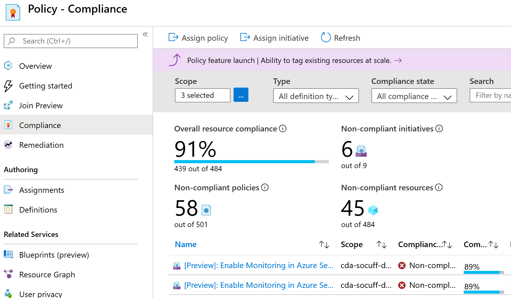 What's the difference between Group Policy and Azure Policy?