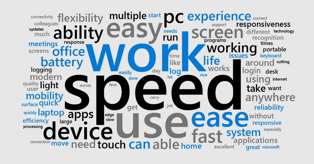 WordCloud - MMD Can Help Boost Engagement 2-01.png