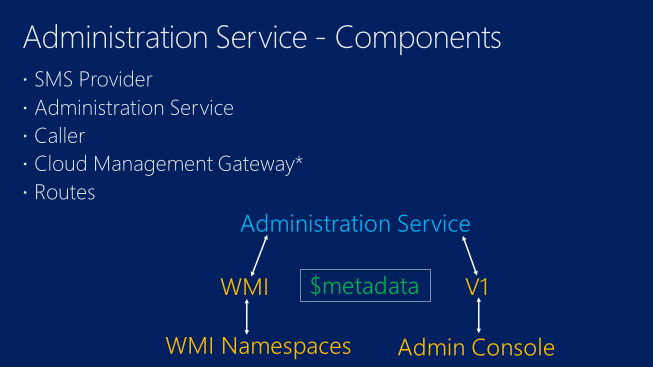 Video Tutorial: Administration Service in Configuration Manager current branch