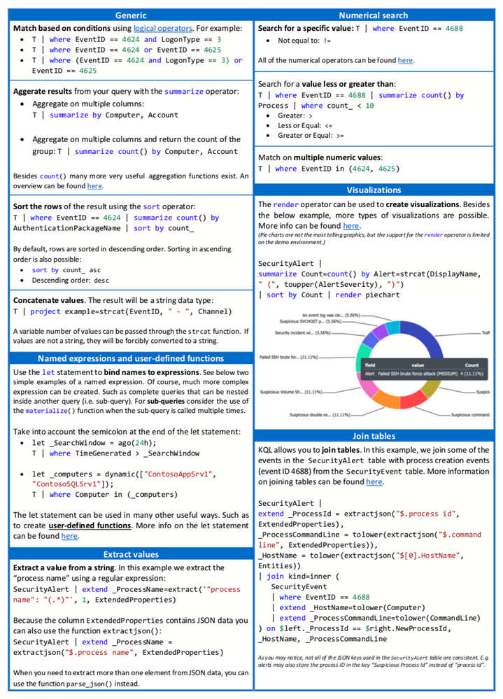 KQL_cheat_sheet_page_2.png
