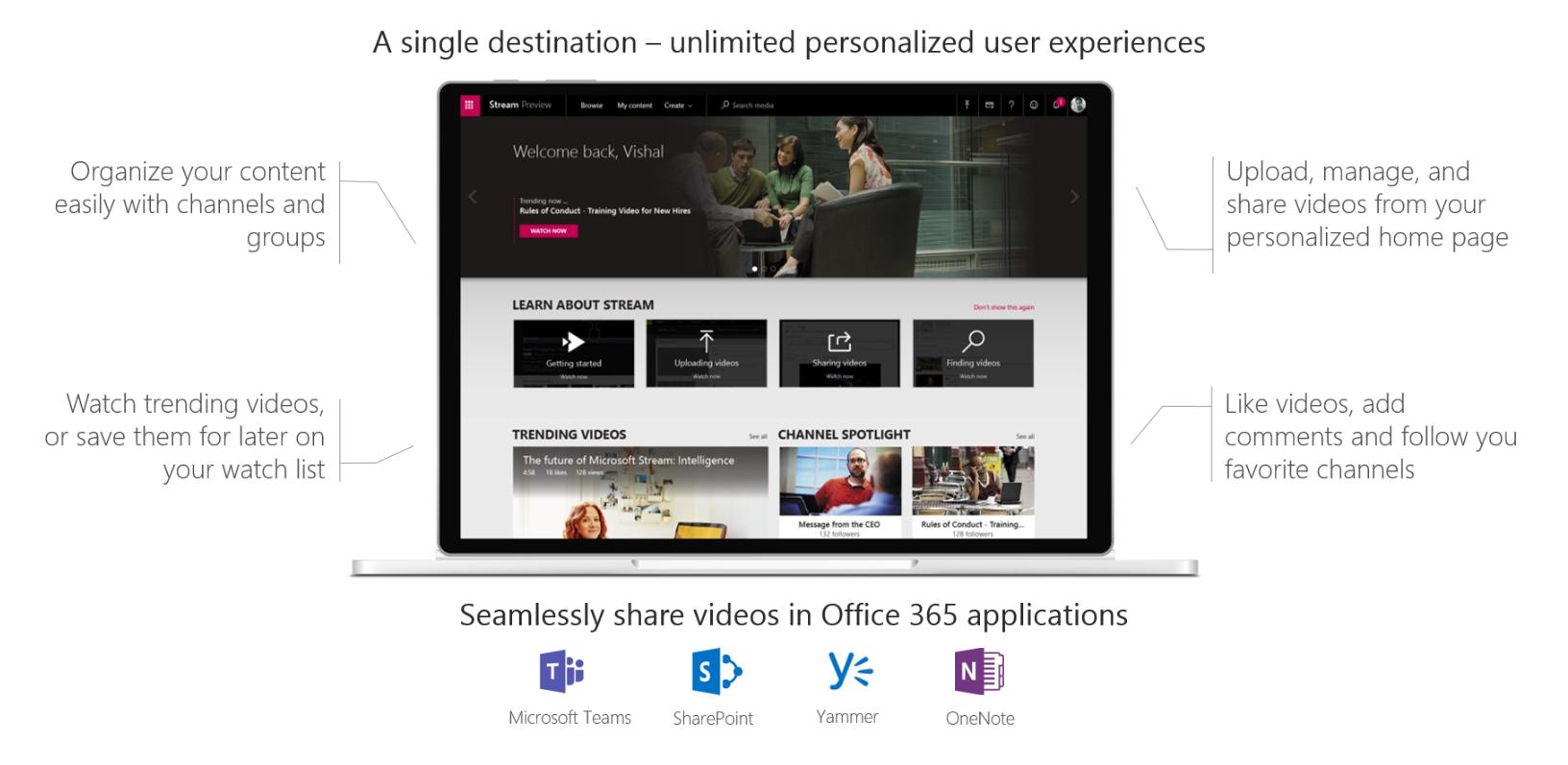 Microsoft Stream Serien