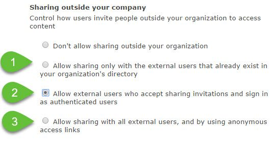 ext-sharing-site-collection.jpg