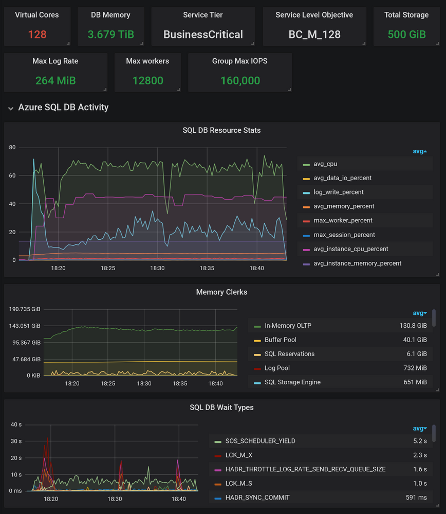 iot-smart-city-m-series-resources-grafana-1.png