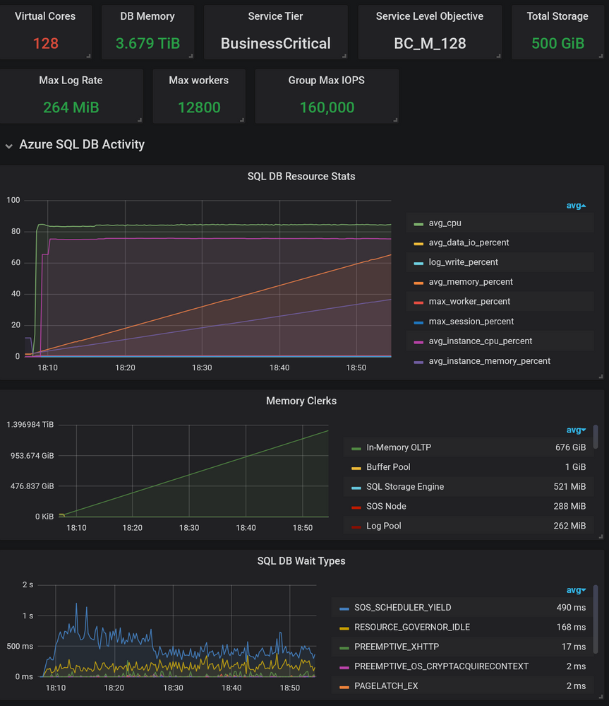 iot-smart-city-m-series-resources-grafana-2.png