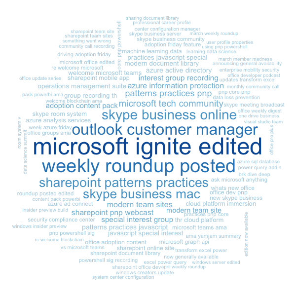 wordcloud 2.png