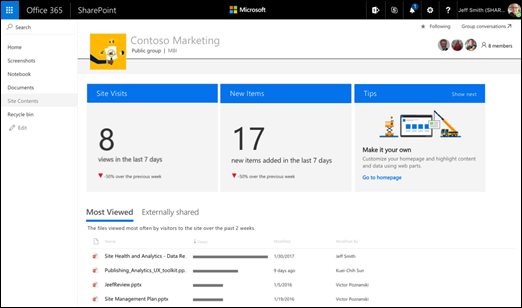 New Site usage page in SharePoint Online (Office 365)
