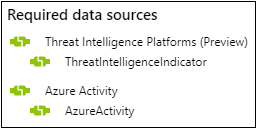 required_data_sources.png