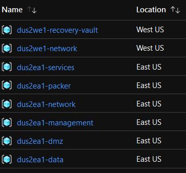 rg_deployment.png