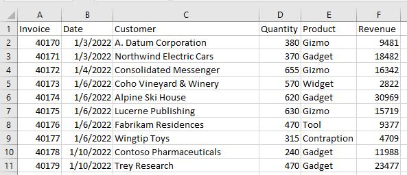 Six columns of data.