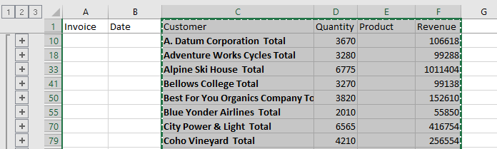 Collapse to show only the customer subtotals. A copy includes the hidden rows as well.