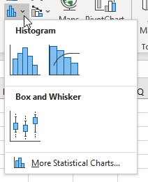 The new statistical charts include Histogram, Pareto, and Box and Whisker.