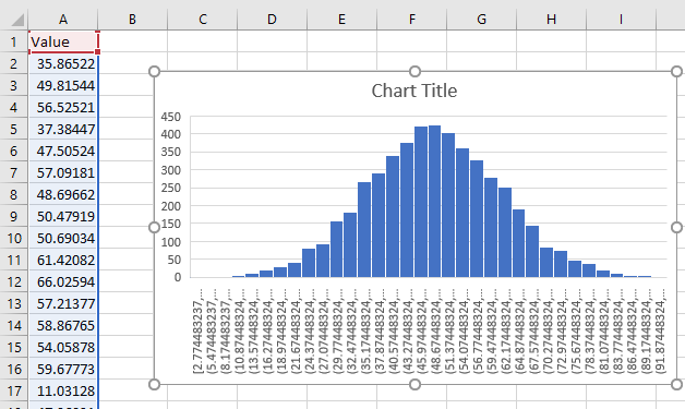 Excel automatically summarizes 5000 points to a histogram.