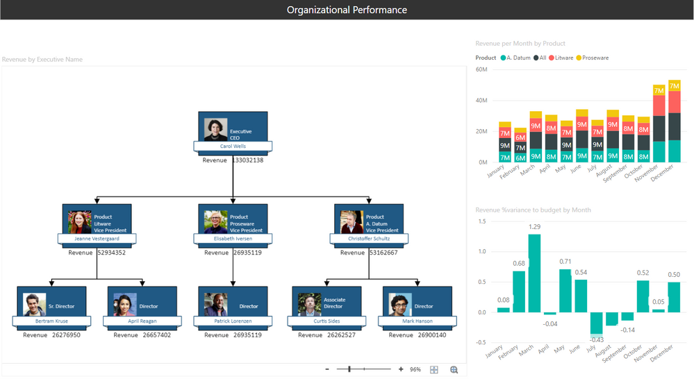 Power BI Visio Visual