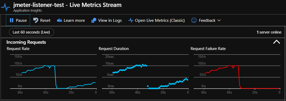 Real-time test performance from Live Metrics Stream