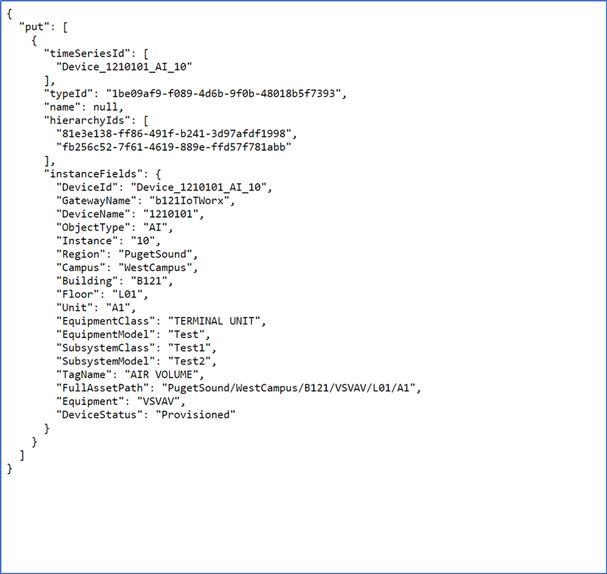 Figure 7 Underlying JSON Code