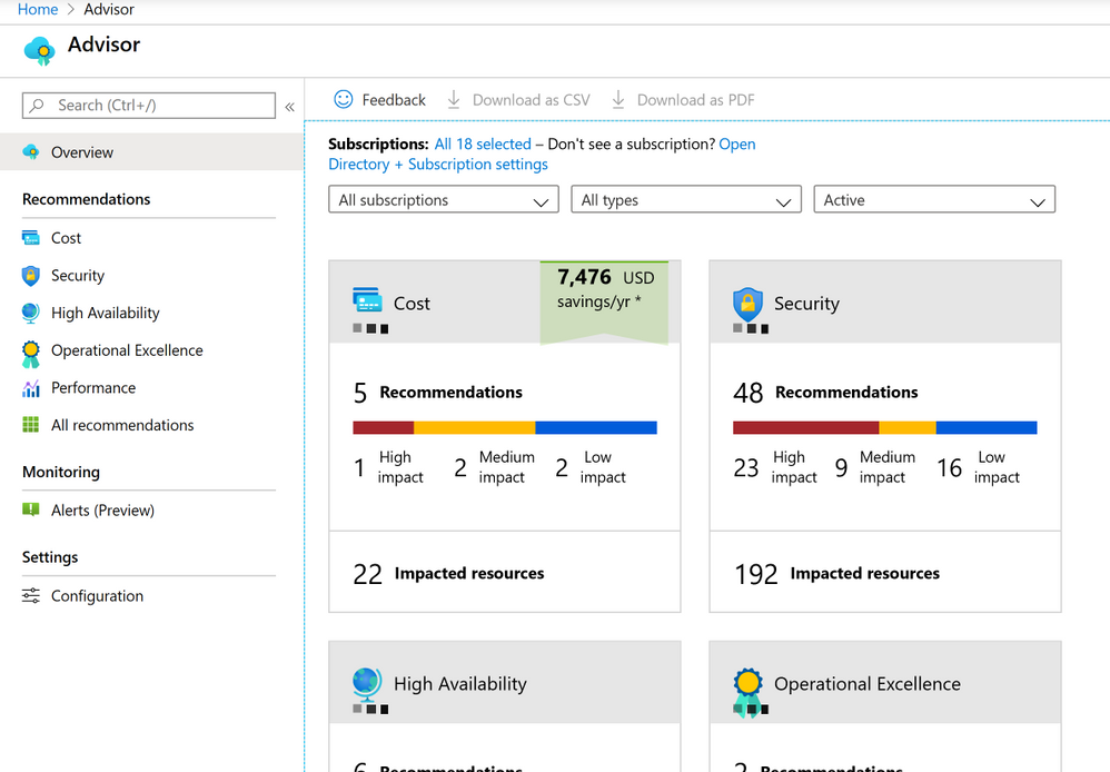 Azure Advisor: Meet your personalized cloud consultant service