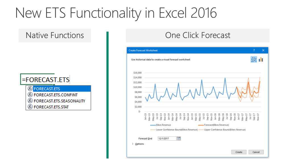 Create Forecasting Models using Excel and Machine Learning