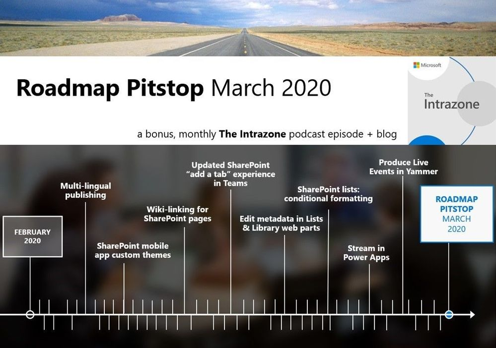 The Intrazone Roadmap Pitstop - March 2020 graphic showing some of the highlighted features released in March 2020.