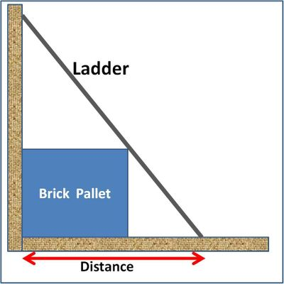 Laddar Problem by Georges Lemaitre - Small Basic Featured Thread