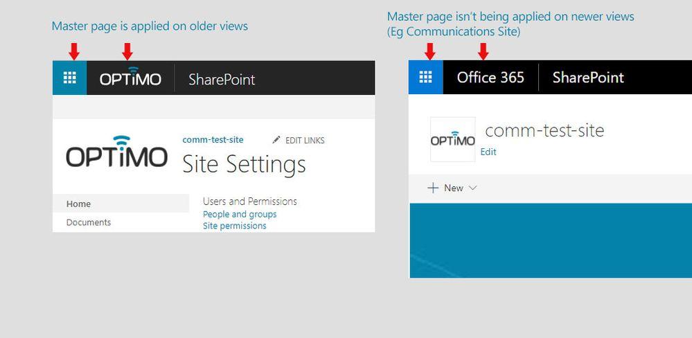 Communications Sites Custom Branding (CSS/JS) - Microsoft