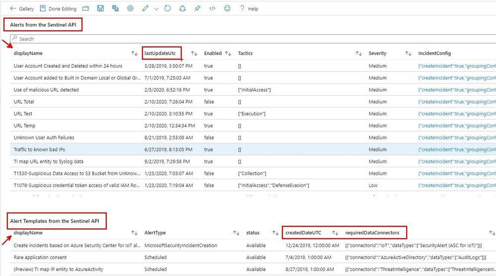 blog Sentinel API -5. Alerts and Alert templates .jpg