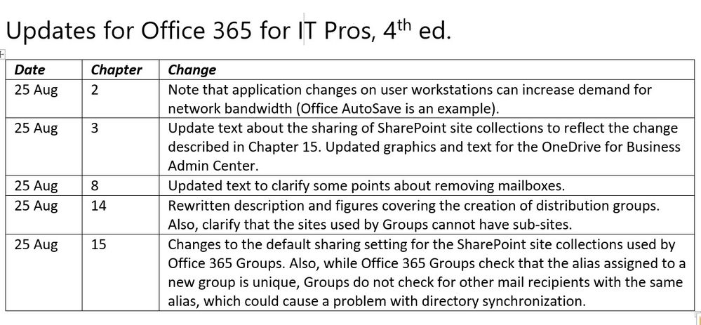 office 365 for it pros pdf