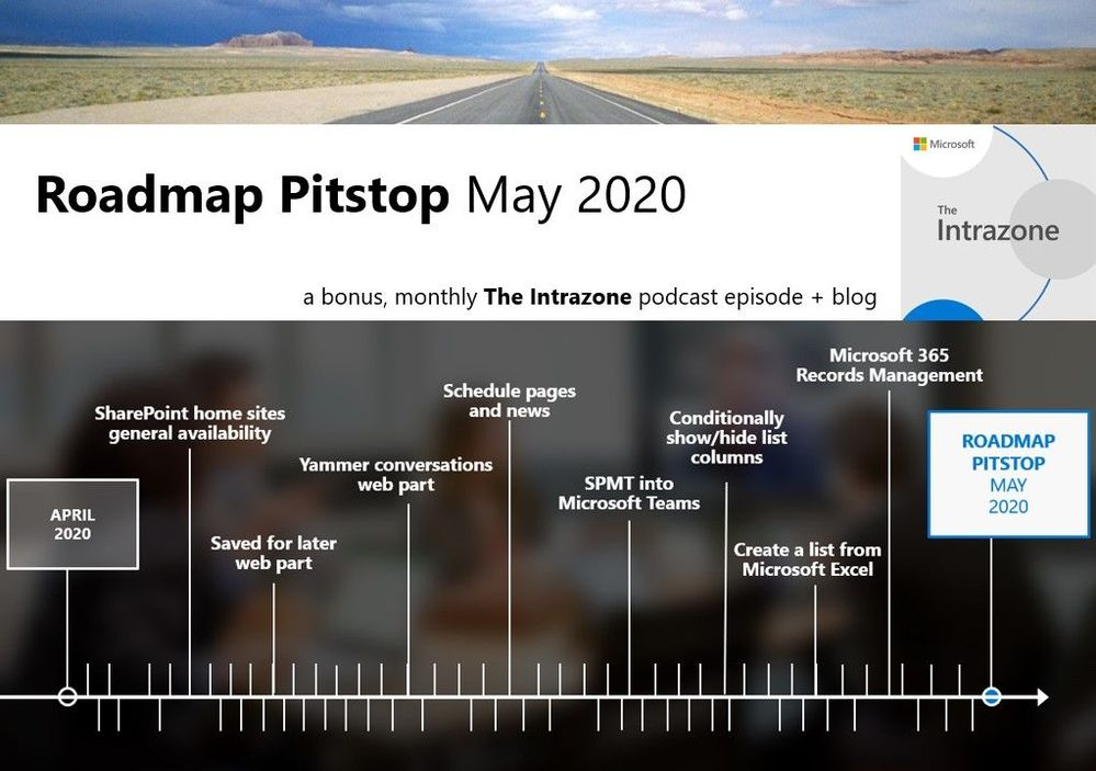 The Intrazone Roadmap Pitstop - May 2020 graphic showing some of the highlighted features released in May 2020.