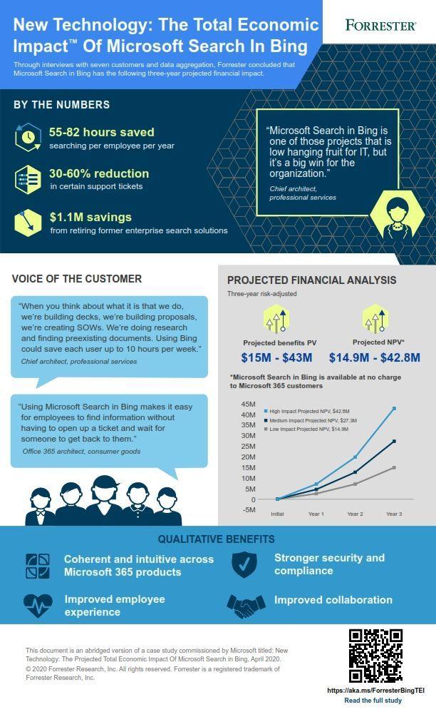 MSB_infographic_060420_qr.jpg