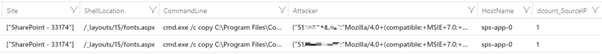 Attacker IP and user agent for follow-on queries.