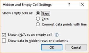 Create a chart in excel that recognizes na or blank cells nag ccuart Images