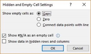 Create a chart in Excel that recognizes #N/A or blank cells