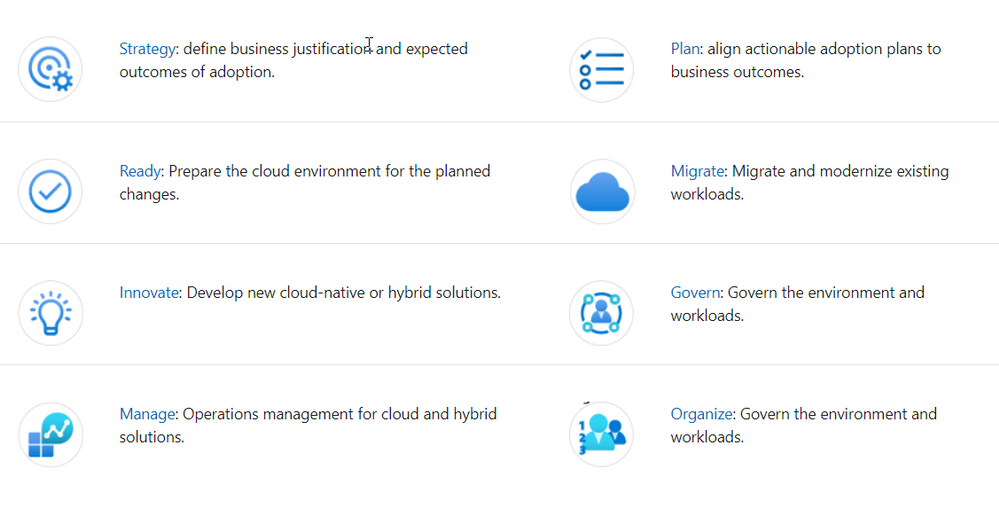 One Ops Question: What's the Microsoft Cloud Adoption Framework?