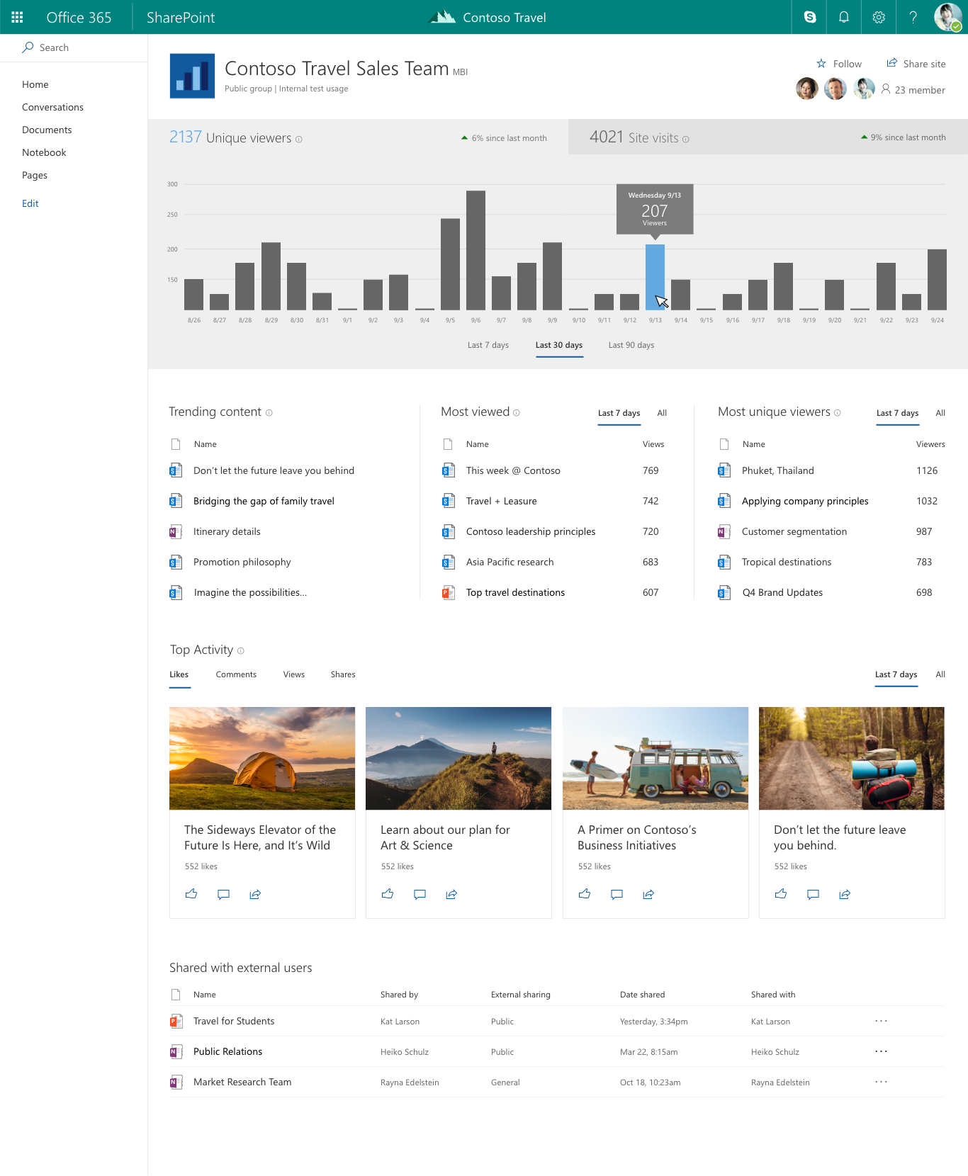 Work Better Together With SharePoint Team Sites Office 365