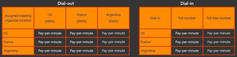 Pay_Per_Minute.JPG