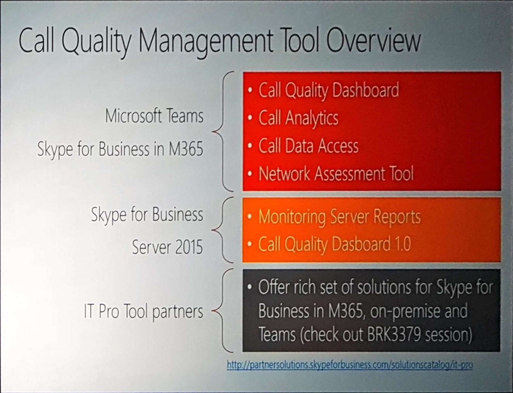 BRK2010: Call quality management for Skype for Business and