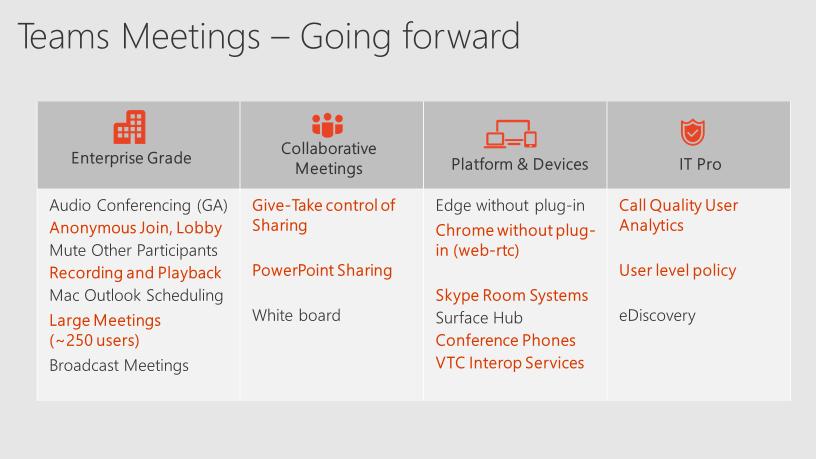 MVP Live Blog: Understanding meetings in Microsoft Teams