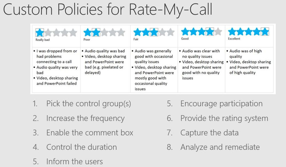 Configure custom policies in Skype for Business Online and