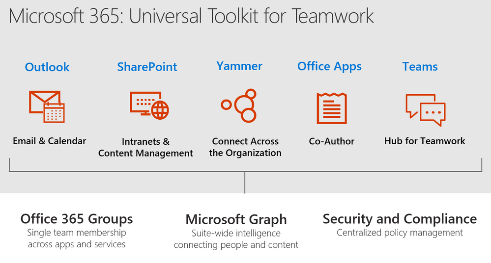 Universal Toolkit for Teamwork.PNG