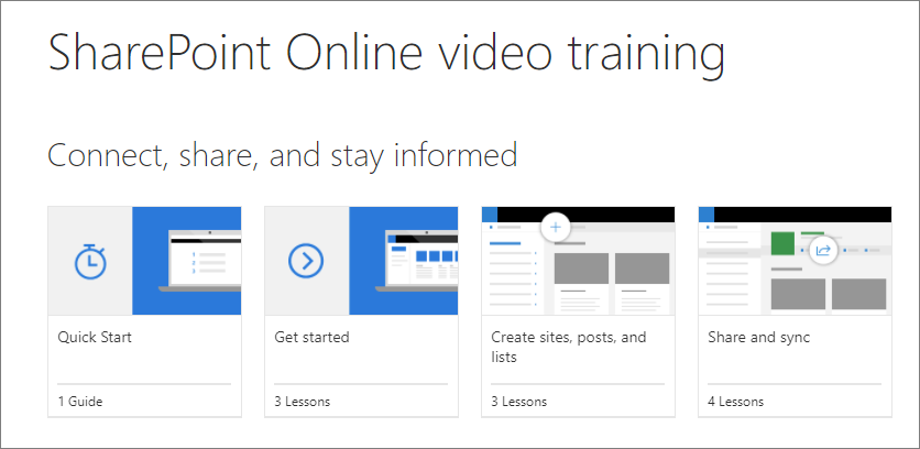 SharePoint Online Video Training.png
