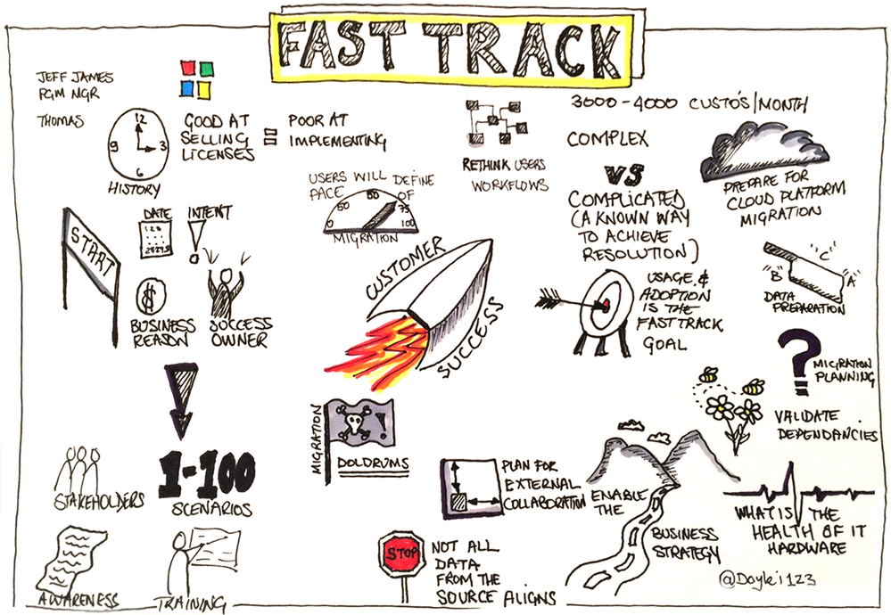 fastTrack-at-ignite_sketch.png