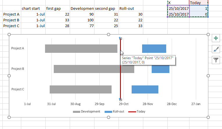 planner project templates timeline gantt view