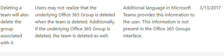 Known issues for Microsoft Teams.png