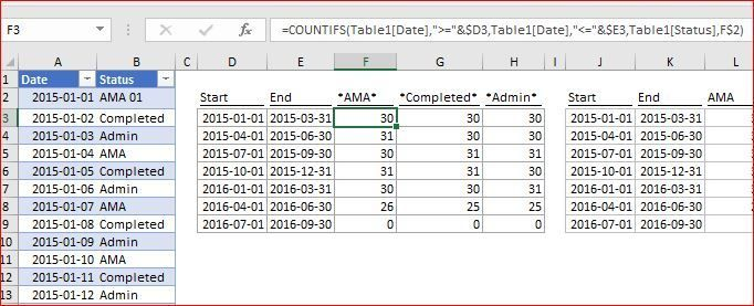 CountingTable.JPG