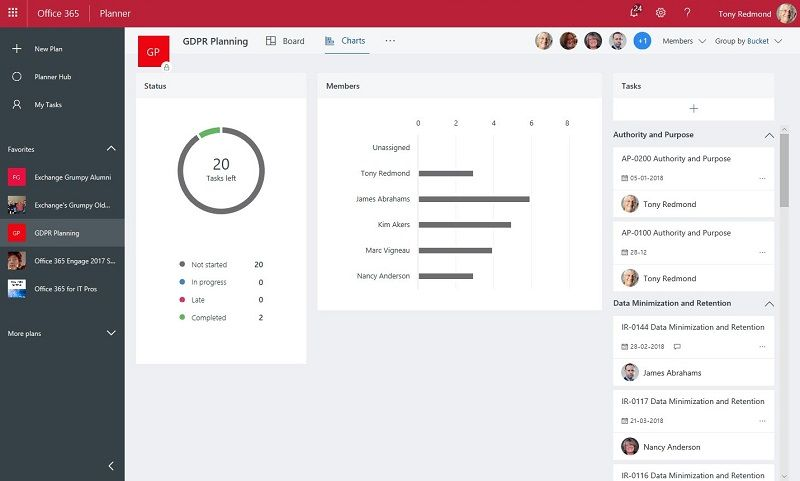 Managing Gdpr With Teams Planner And Compliance Manager Microsoft Tech Community 130160