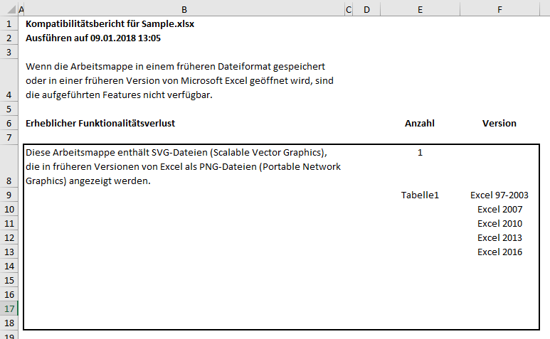 Translation error in the Compatibility Report as a sheet in