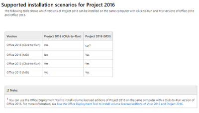 supported installation scenarios for project 2016png