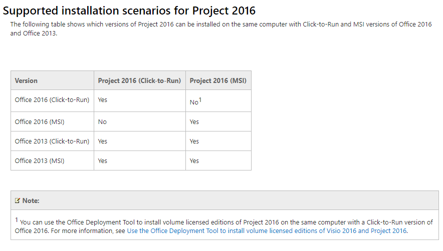 is ms project 2016 compatible with office 365 microsoft tech community 146282