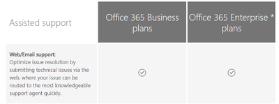 Office 365 Support 2.png