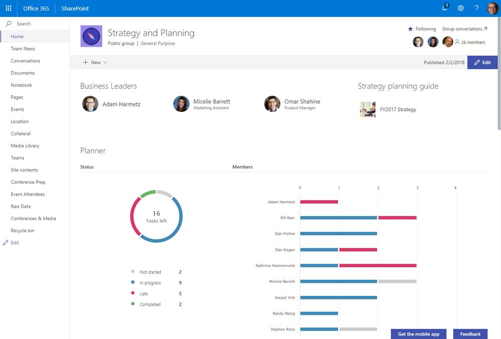 Het webonderdeel Planner in de modus 'diagrammen' op de startpagina van een SharePoint-teamsite