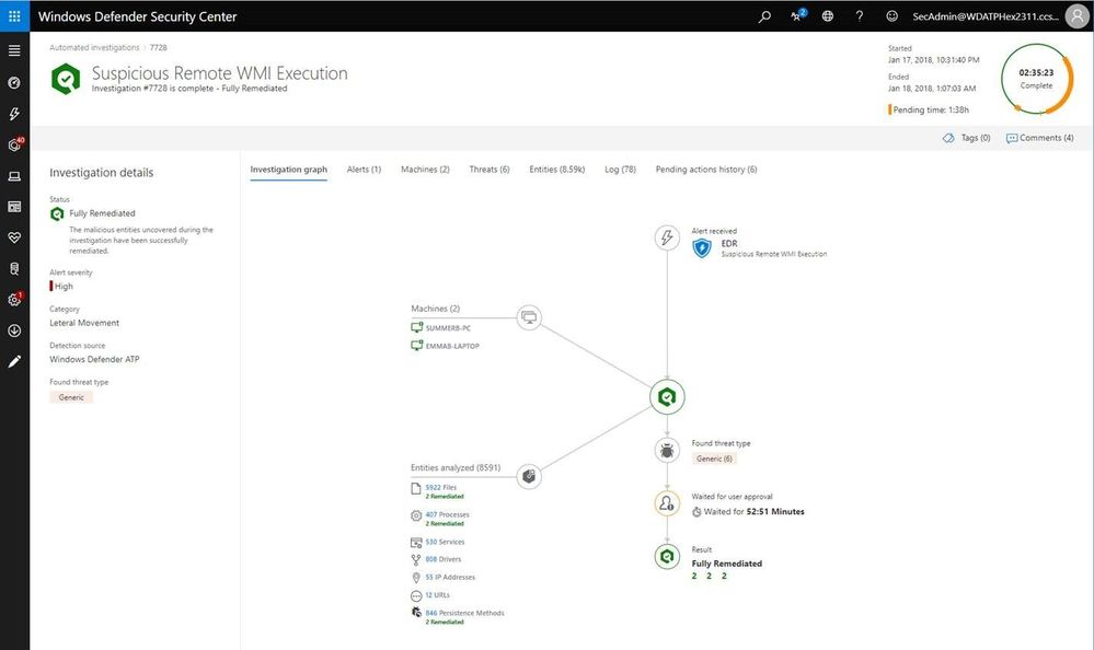 Automated investigation in WDATP